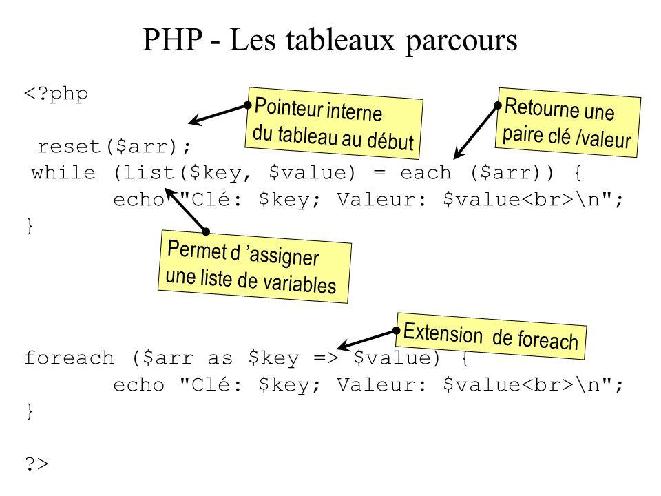 PHP - Les tableaux parcours