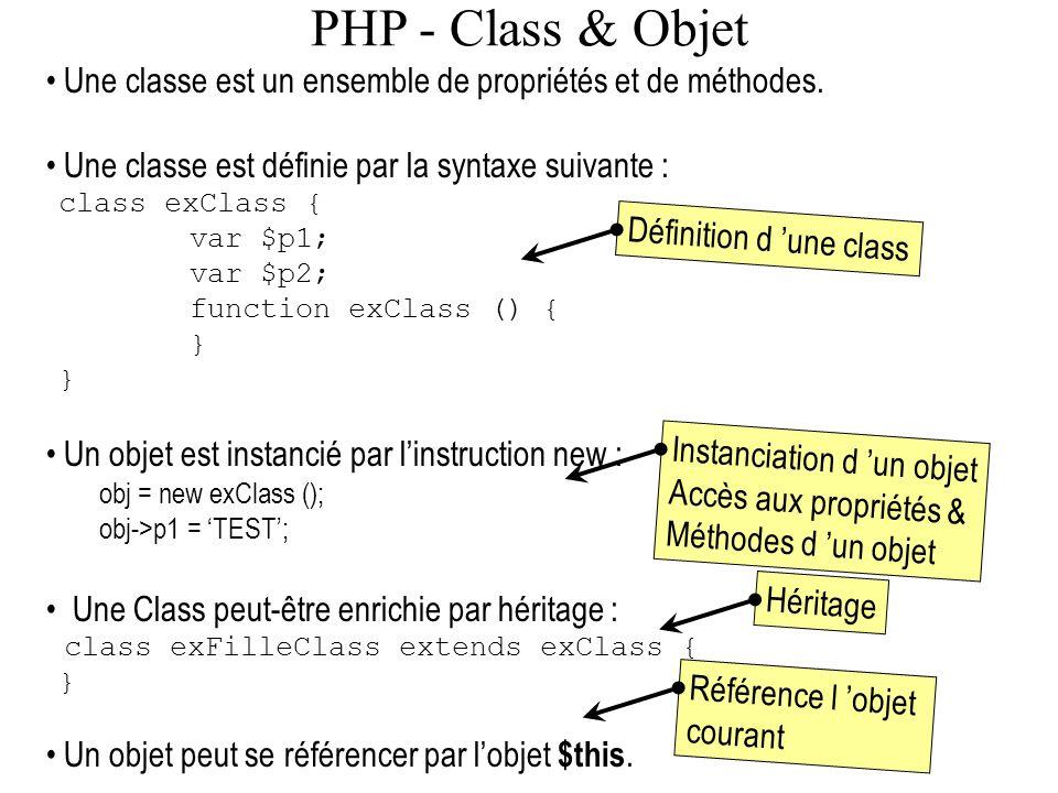 PHP - Class & Objet Une classe est un ensemble de propriétés et de méthodes. Une classe est définie par la syntaxe suivante :