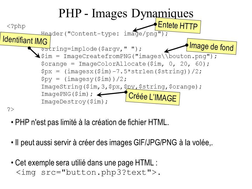 PHP - Images Dynamiques