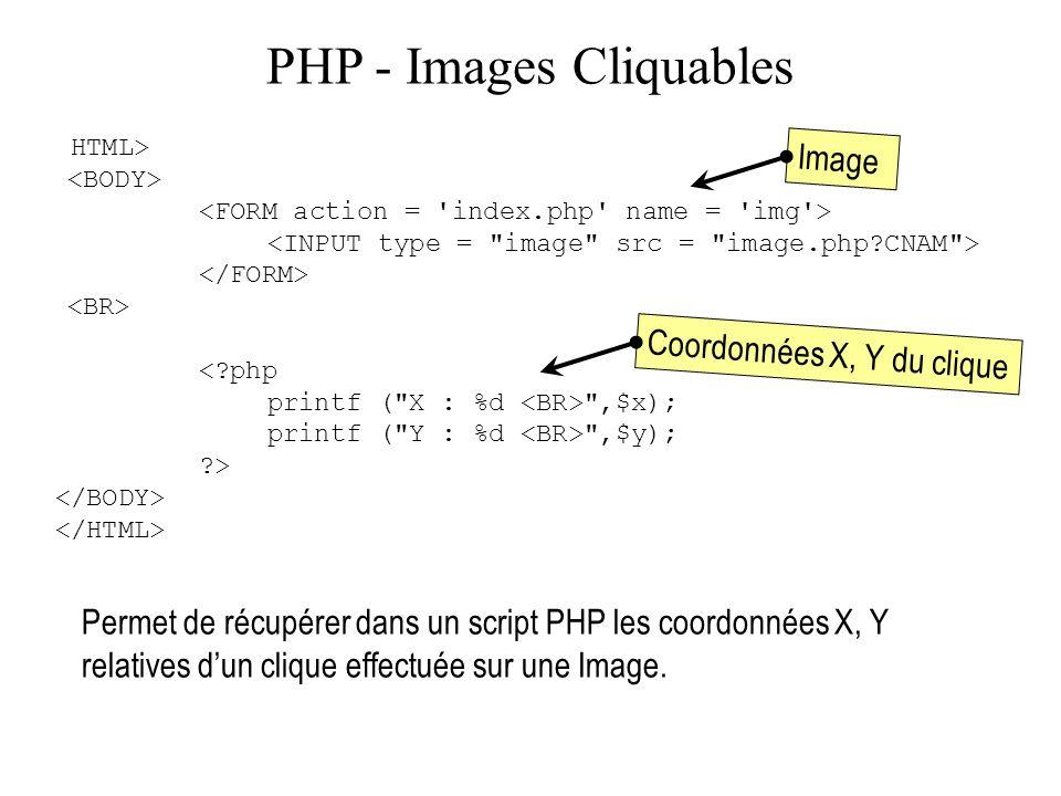 PHP - Images Cliquables