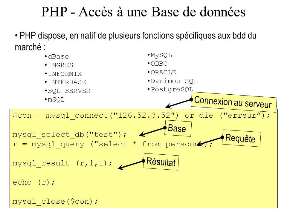 PHP - Accès à une Base de données