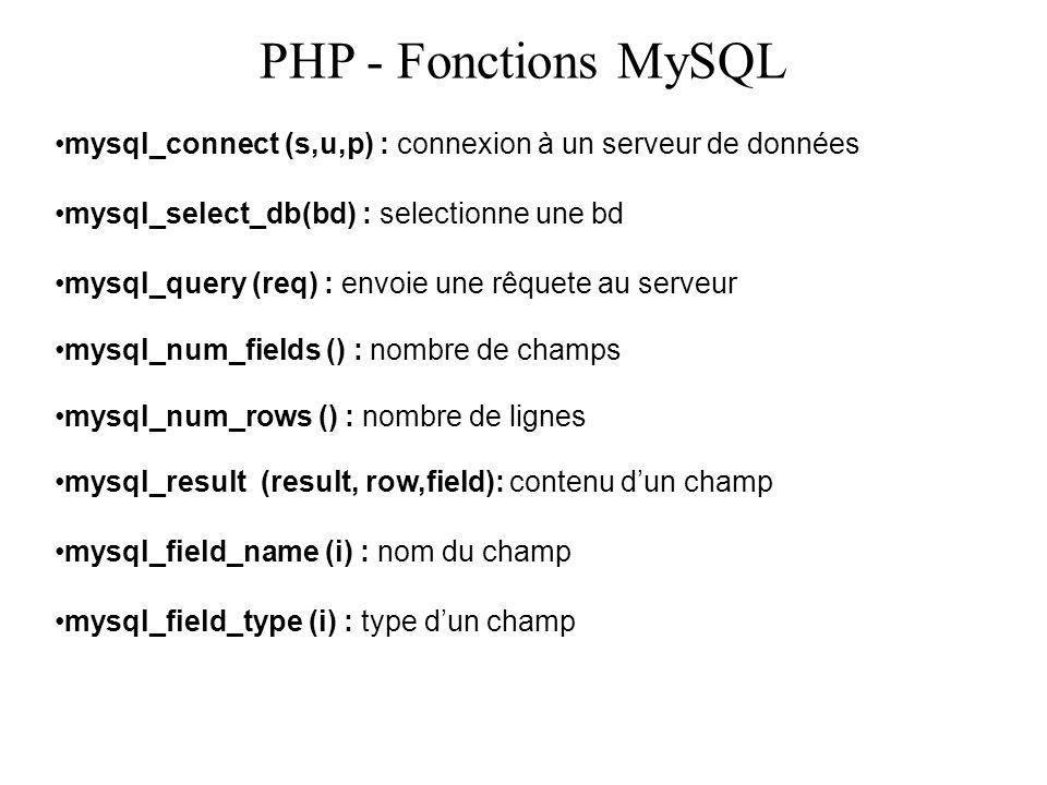 PHP - Fonctions MySQL mysql_connect (s,u,p) : connexion à un serveur de données. mysql_select_db(bd) : selectionne une bd.
