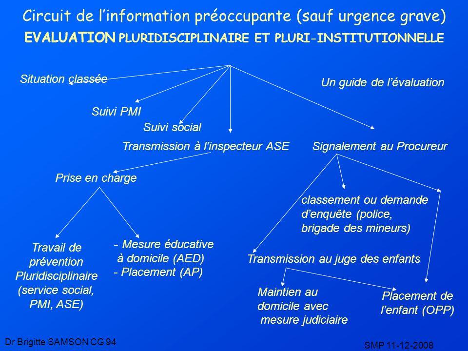 Circuit de l'information préoccupante (sauf urgence grave)