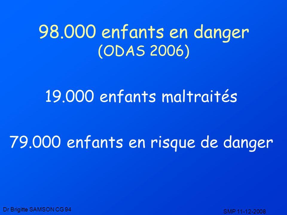 98.000 enfants en danger (ODAS 2006)