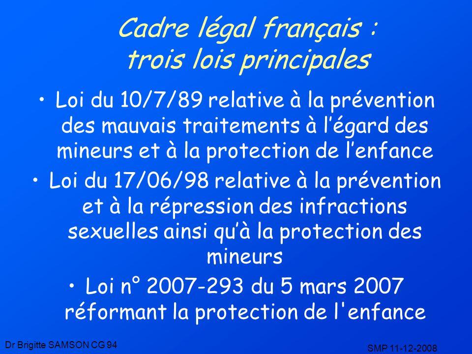 Cadre légal français : trois lois principales