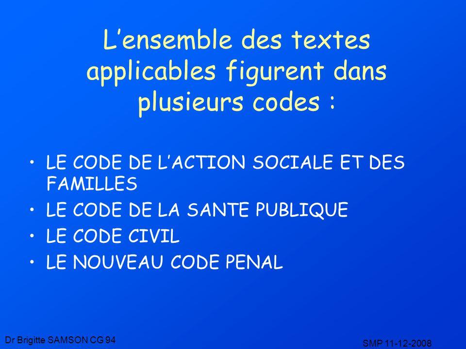 L'ensemble des textes applicables figurent dans plusieurs codes :