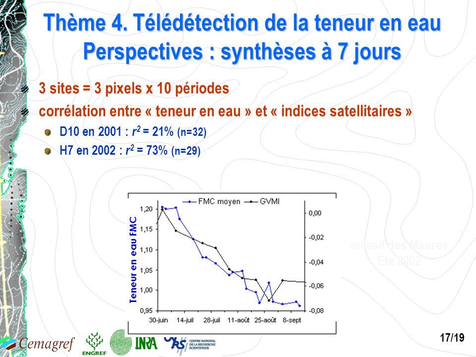 Thème 4. Télédétection de la teneur en eau Perspectives : synthèses à 7 jours