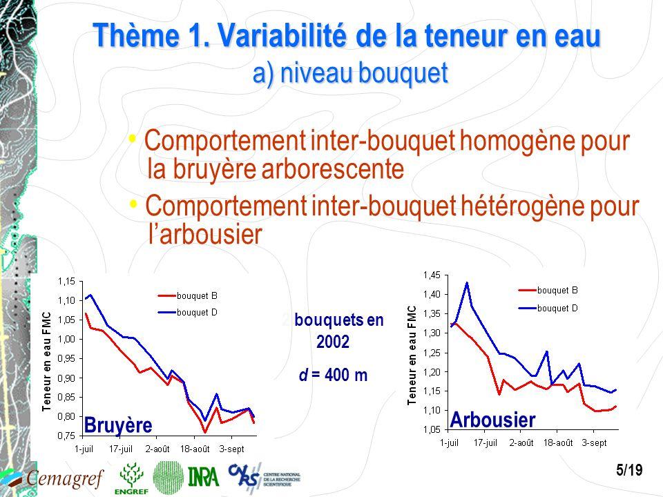 Thème 1. Variabilité de la teneur en eau a) niveau bouquet