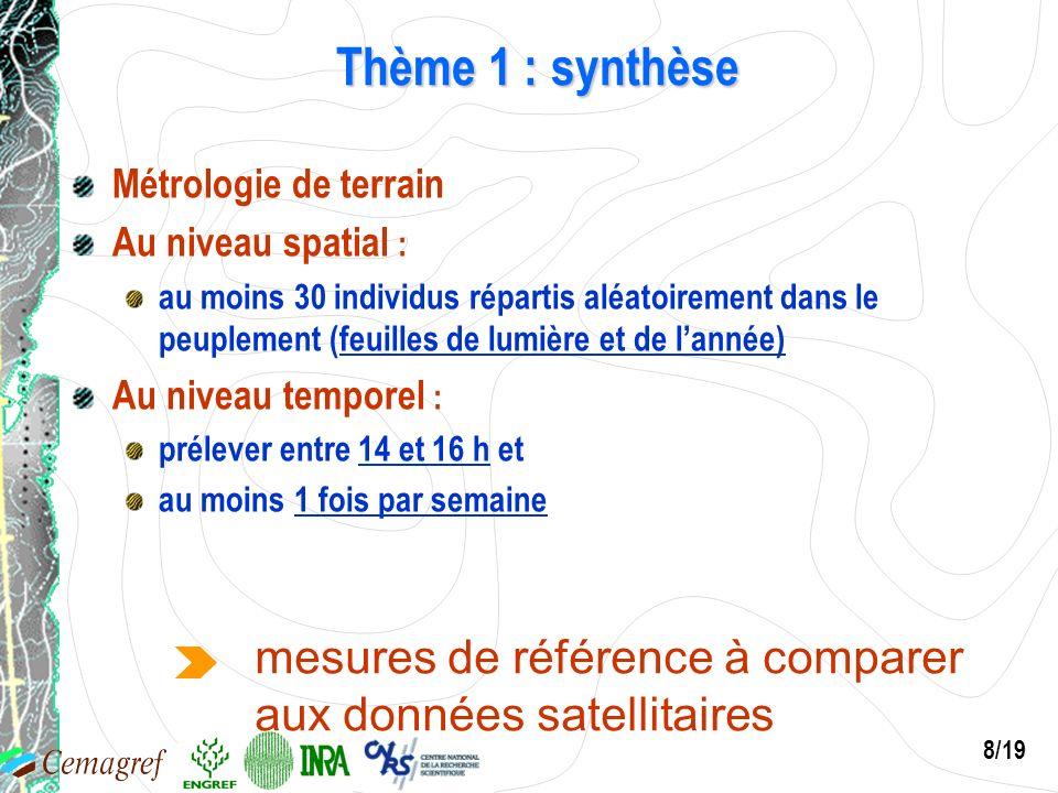 Thème 1 : synthèse Métrologie de terrain. Au niveau spatial :