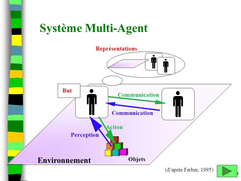 Système Multi-Agent Environnement Représentations But Communication