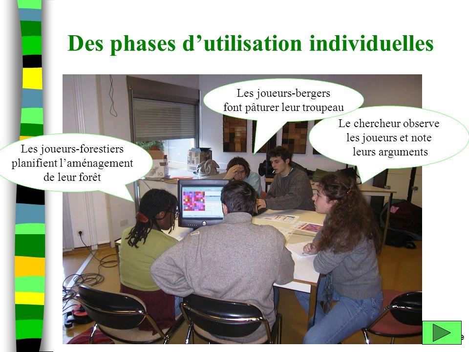 Des phases d'utilisation individuelles