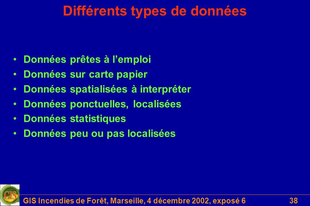 Différents types de données