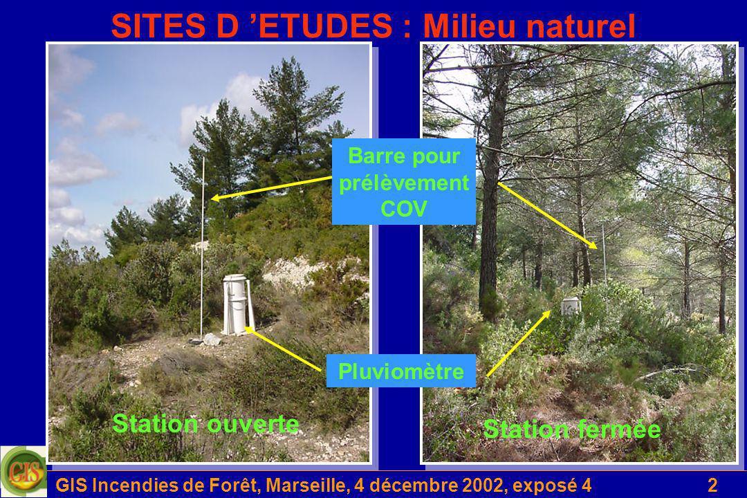 SITES D 'ETUDES : Milieu naturel