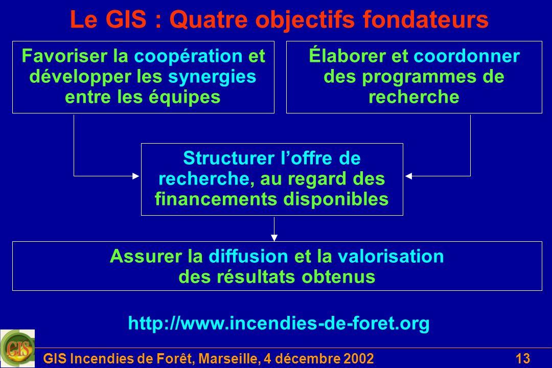 Le GIS : Quatre objectifs fondateurs