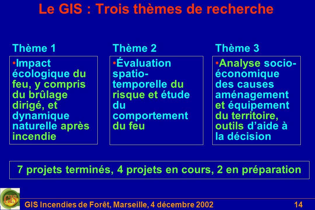 Le GIS : Trois thèmes de recherche