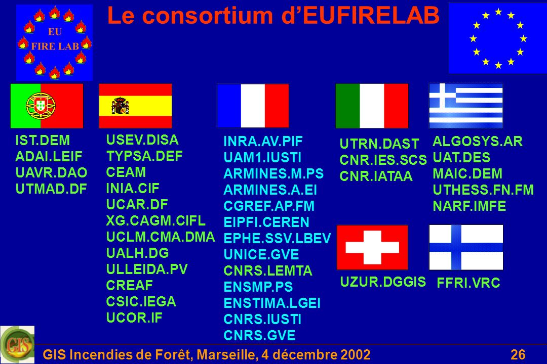 Le consortium d'EUFIRELAB