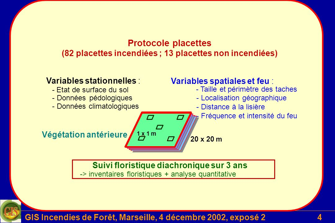 Protocole placettes(82 placettes incendiées ; 13 placettes non incendiées) Variables stationnelles :
