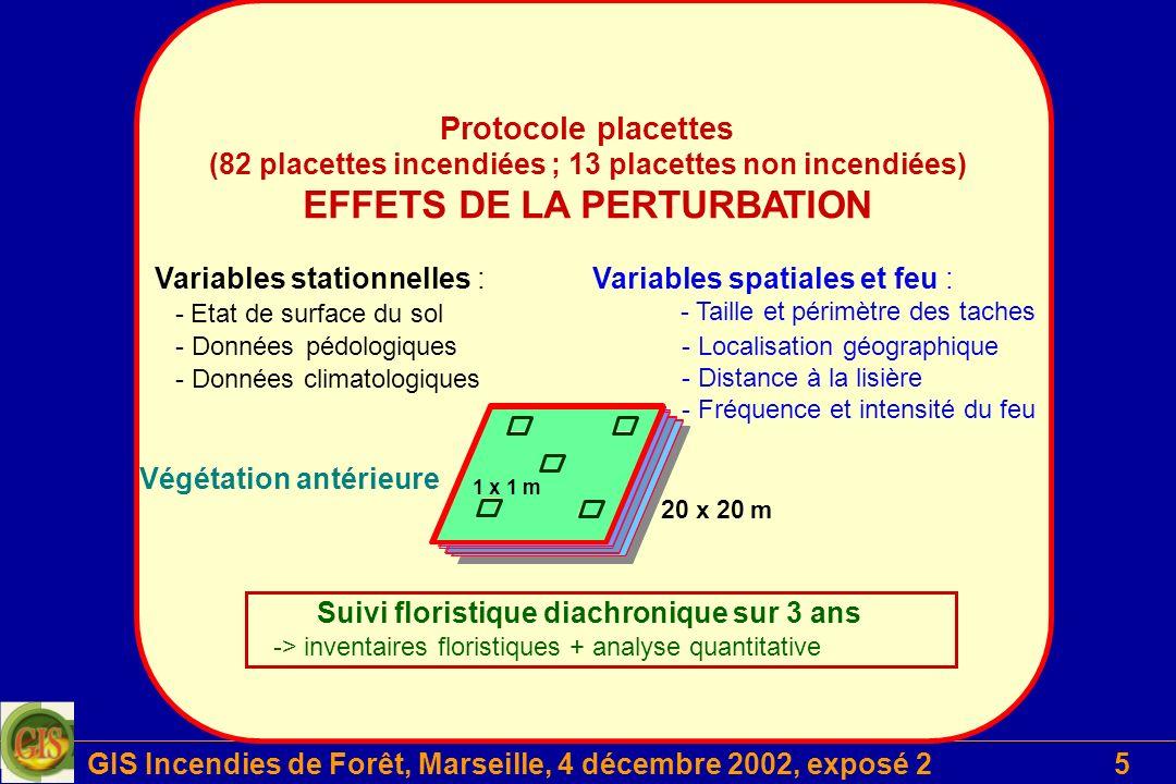 EFFETS DE LA PERTURBATION