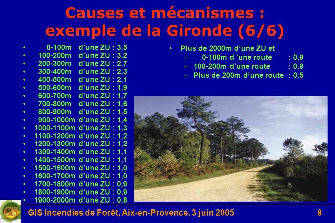 Causes et mécanismes : exemple de la Gironde (6/6)