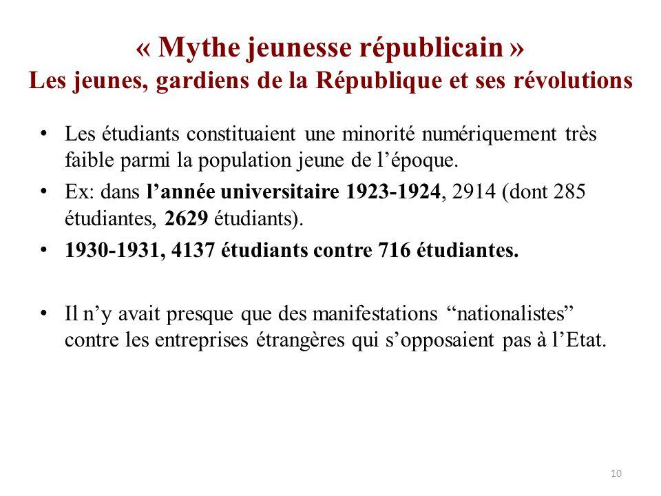 « Mythe jeunesse républicain » Les jeunes, gardiens de la République et ses révolutions