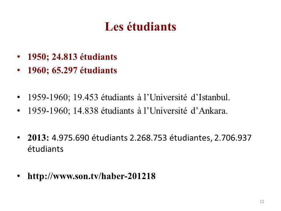Les étudiants 1950; 24.813 étudiants 1960; 65.297 étudiants