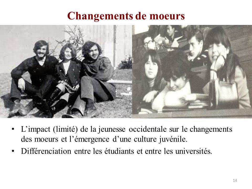 Changements de moeurs L'impact (limité) de la jeunesse occidentale sur le changements des moeurs et l'émergence d'une culture juvénile.