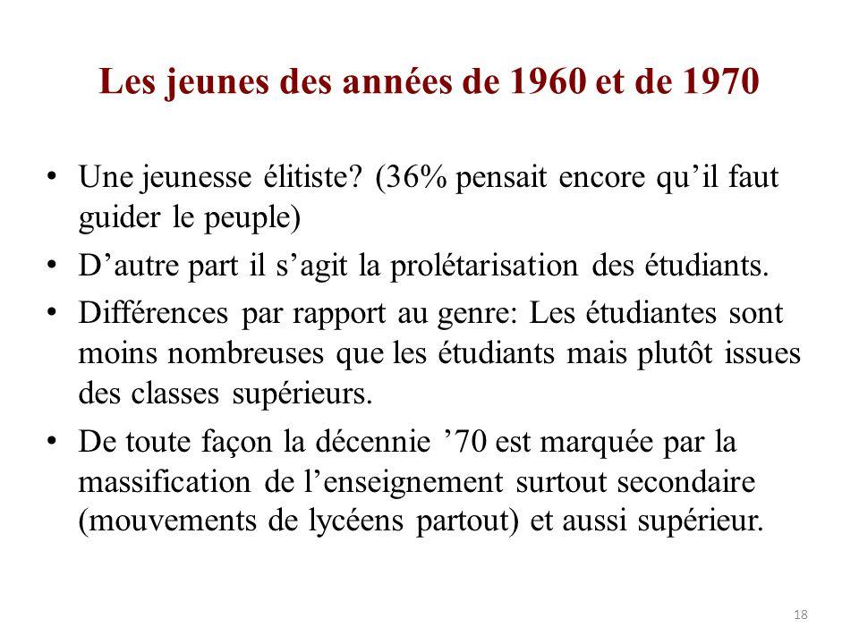 Les jeunes des années de 1960 et de 1970