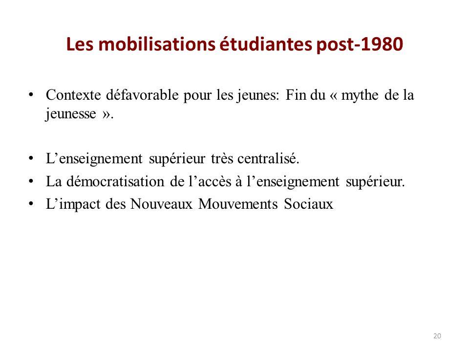 Les mobilisations étudiantes post-1980