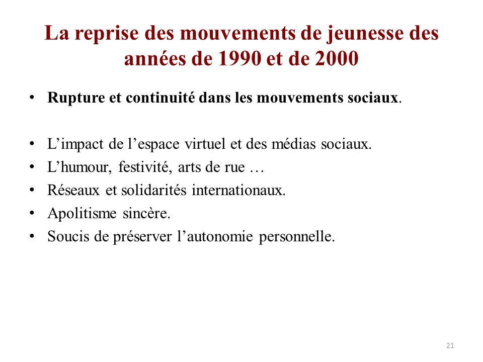 La reprise des mouvements de jeunesse des années de 1990 et de 2000