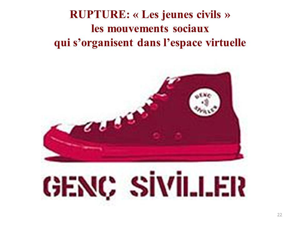 RUPTURE: « Les jeunes civils » les mouvements sociaux qui s'organisent dans l'espace virtuelle