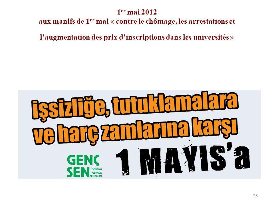 1er mai 2012 aux manifs de 1er mai « contre le chômage, les arrestations et l'augmentation des prix d'inscriptions dans les universités »