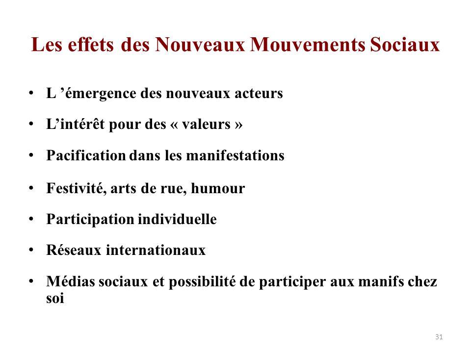 Les effets des Nouveaux Mouvements Sociaux