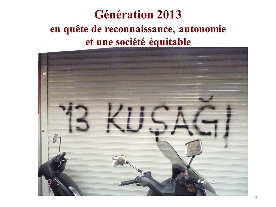 Génération 2013 en quête de reconnaissance, autonomie et une société équitable