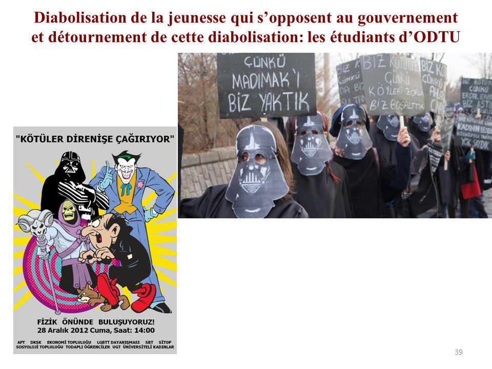 Diabolisation de la jeunesse qui s'opposent au gouvernement et détournement de cette diabolisation: les étudiants d'ODTU