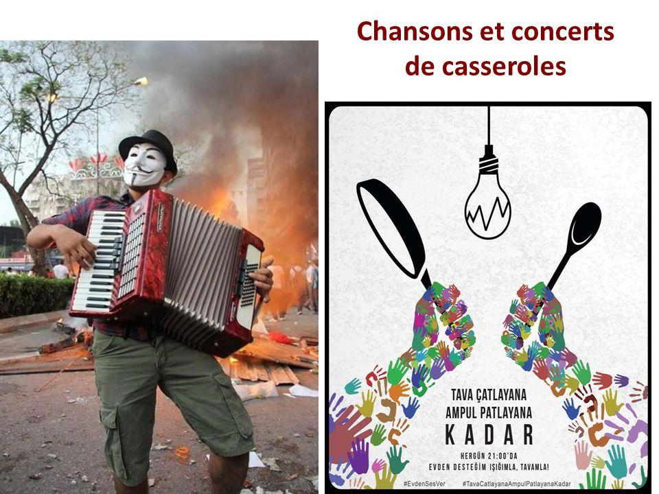 Chansons et concerts de casseroles
