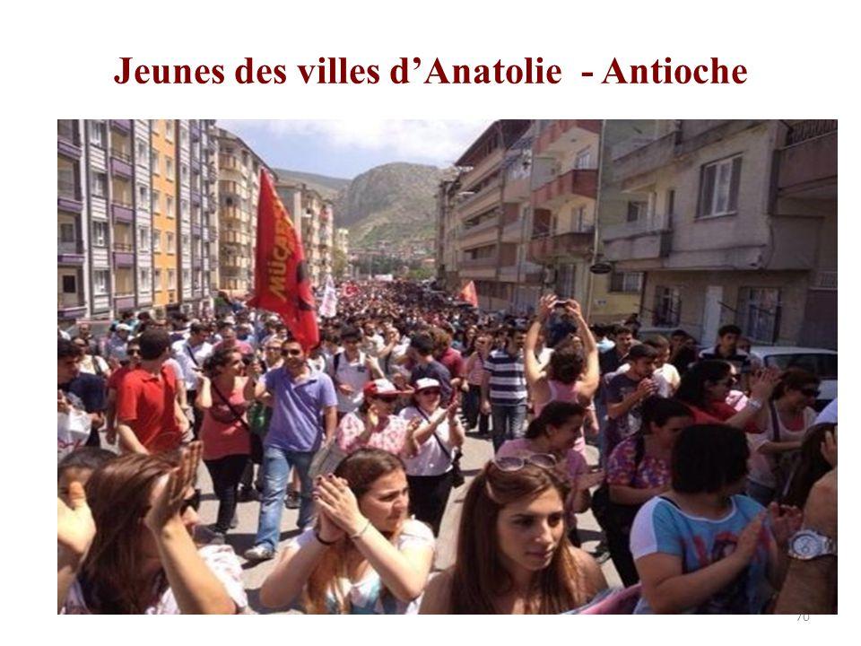 Jeunes des villes d'Anatolie - Antioche