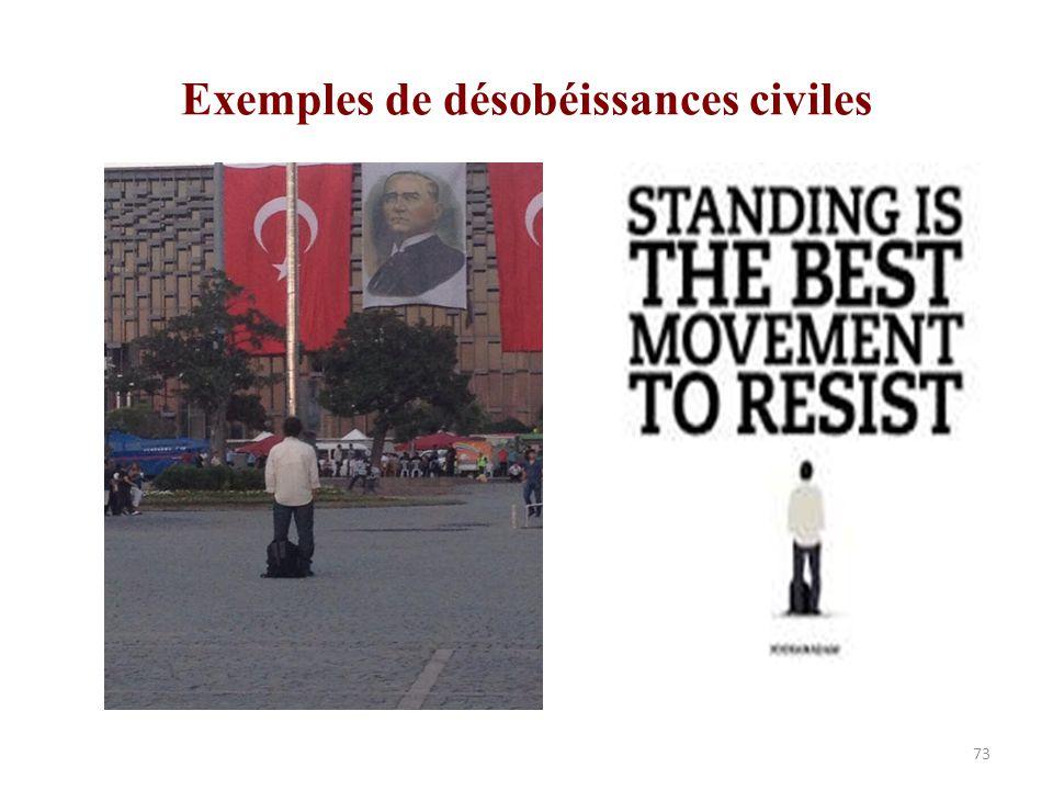 Exemples de désobéissances civiles