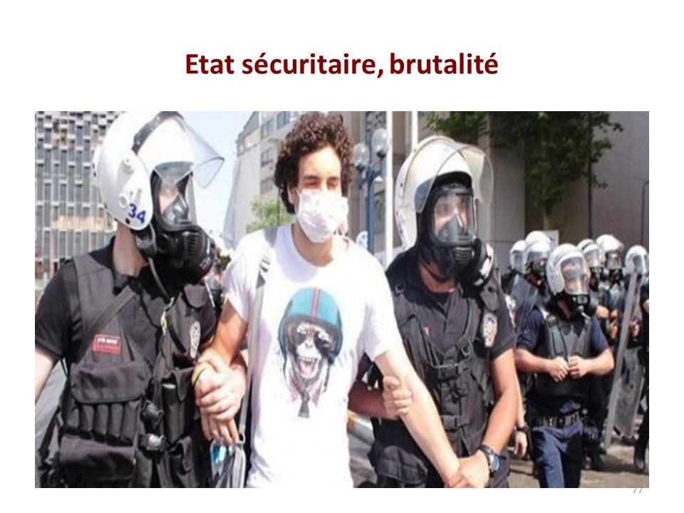 Etat sécuritaire, brutalité