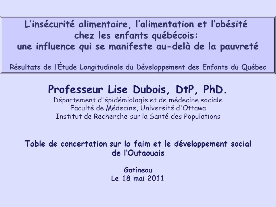Professeur Lise Dubois, DtP, PhD.