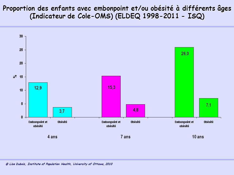Proportion des enfants avec embonpoint et/ou obésité à différents âges