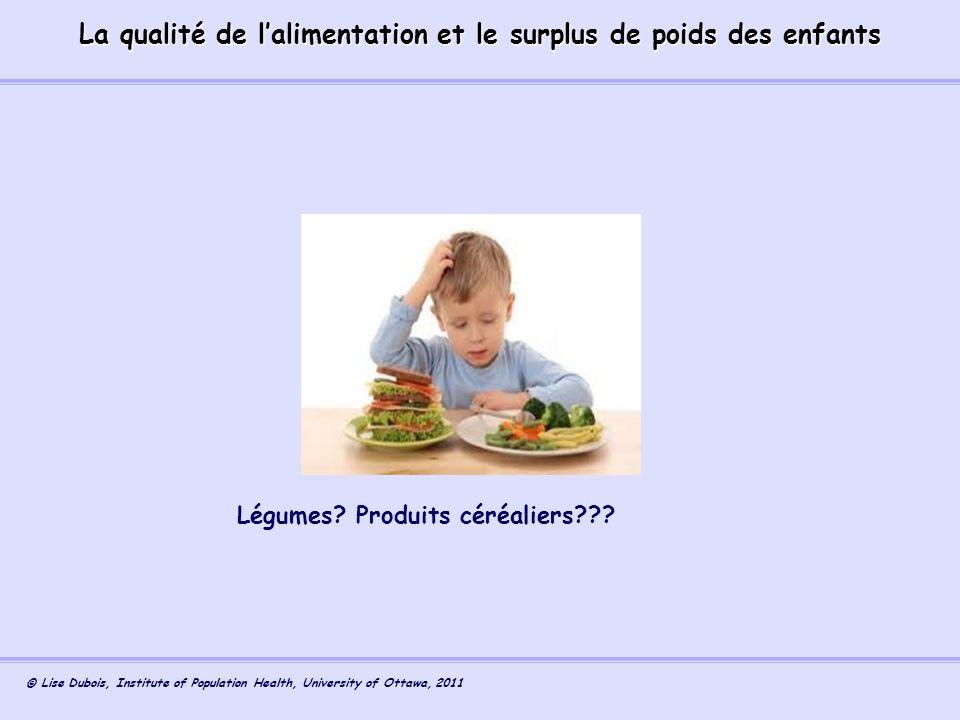 La qualité de l'alimentation et le surplus de poids des enfants