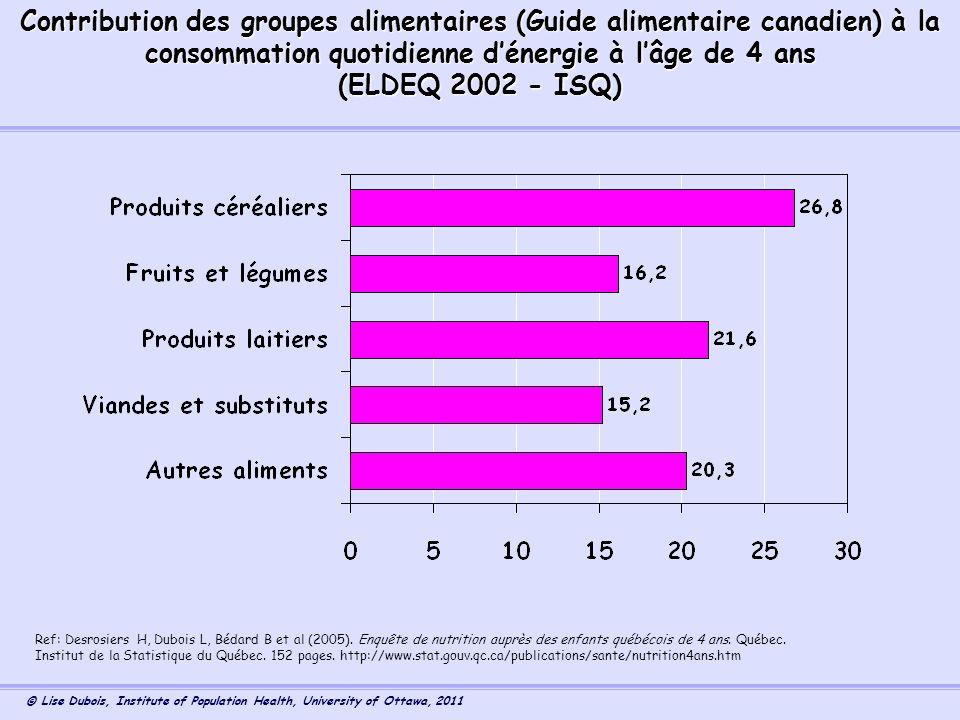 Contribution des groupes alimentaires (Guide alimentaire canadien) à la consommation quotidienne d'énergie à l'âge de 4 ans