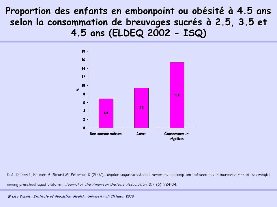 Proportion des enfants en embonpoint ou obésité à 4
