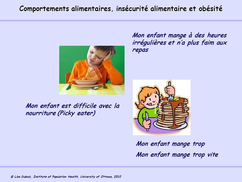 Comportements alimentaires, insécurité alimentaire et obésité