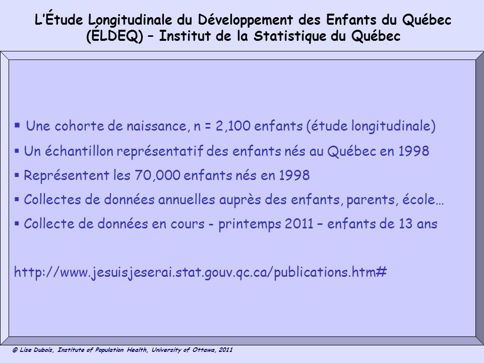 Une cohorte de naissance, n = 2,100 enfants (étude longitudinale)
