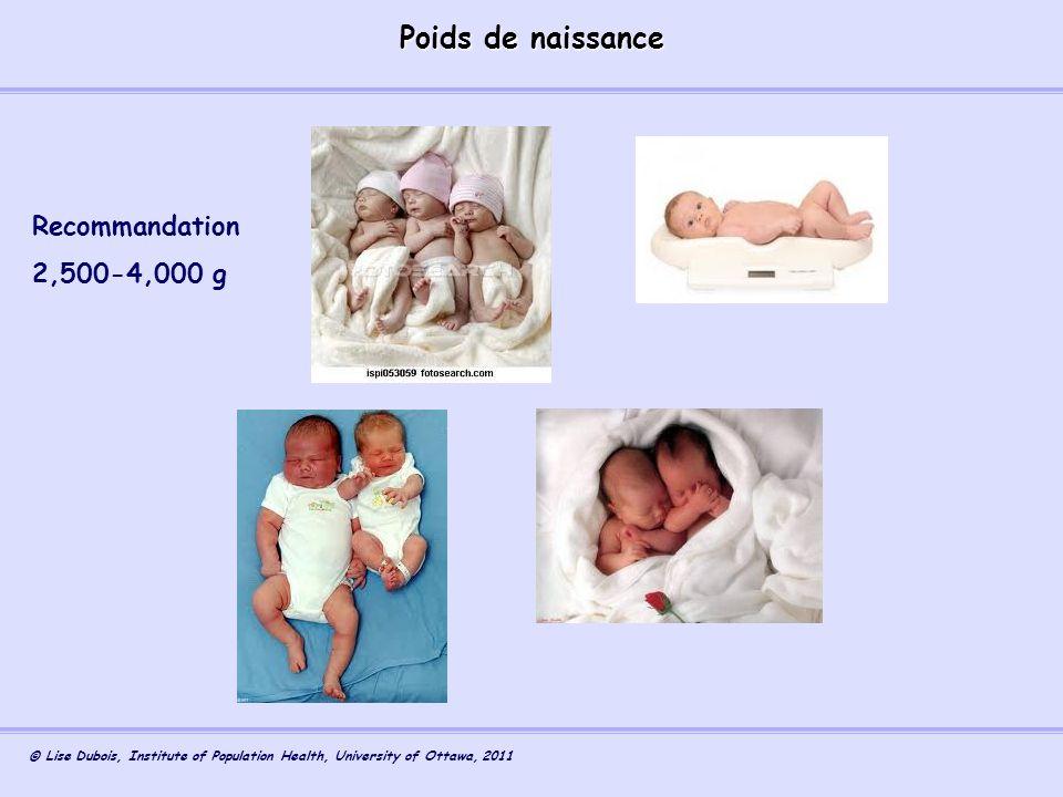 Poids de naissance Recommandation 2,500-4,000 g