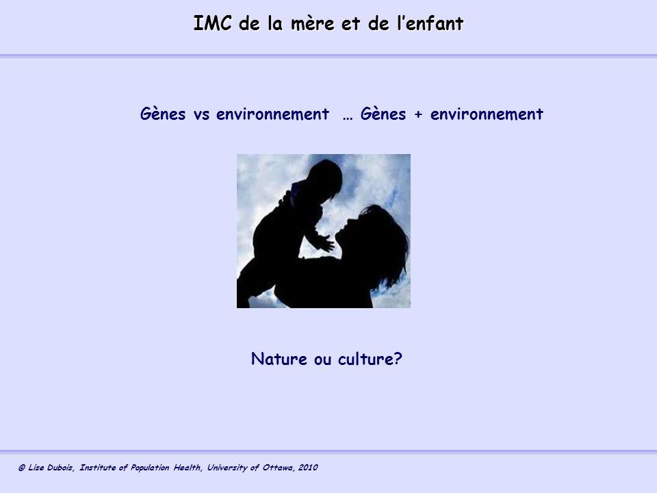 IMC de la mère et de l'enfant