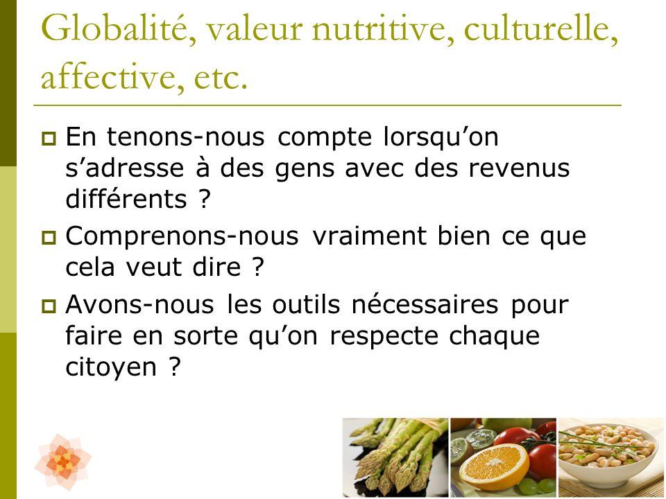 Globalité, valeur nutritive, culturelle, affective, etc.