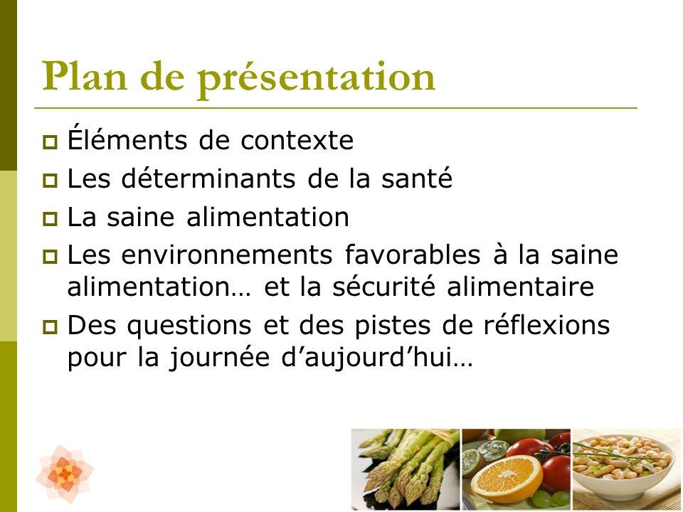 Plan de présentation Éléments de contexte Les déterminants de la santé