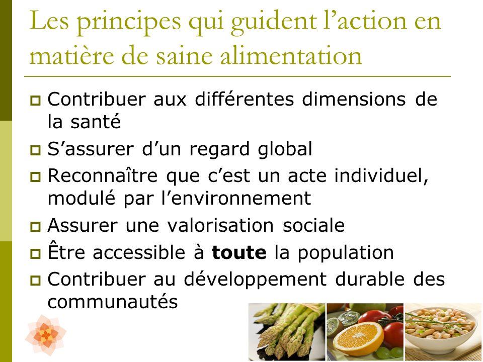 Les principes qui guident l'action en matière de saine alimentation